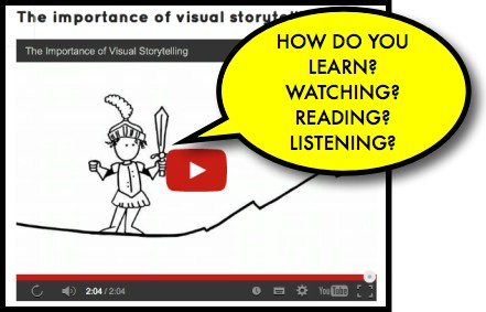 The importance of visual storytelling with videos